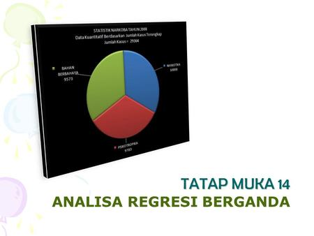 TATAP MUKA 14 ANALISA REGRESI BERGANDA. ANALISIS REGRESI DENGAN MODEL ANCOVA 1.VARIABEL DEPENDEN BERSKALA INTERVAL ATAU RATIO 2.VARIABEL INDEPENDEN BERSKALA.