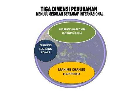LEARNING BASED ON LEARNING STYLE MAKING CHANGE HAPPENED BUILDING LEARNING POWER.