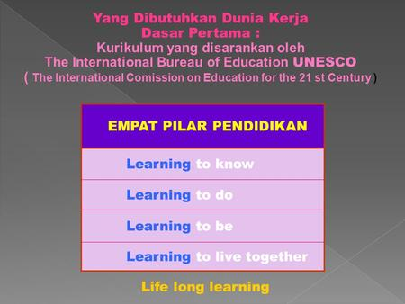 Yang Dibutuhkan Dunia Kerja Dasar Pertama : Kurikulum yang disarankan oleh The International Bureau of Education UNESCO ( The International Comission on.