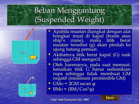 Beban Menggantung (Suspended Weight)