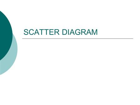 SCATTER DIAGRAM.