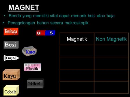 Gaya Magnet By Karim And Bagas Ppt Download