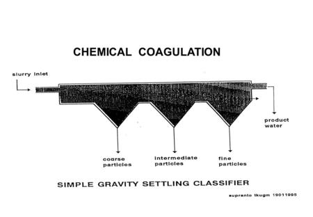 CHEMICAL COAGULATION.