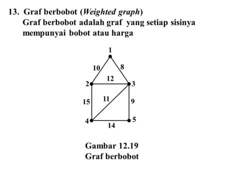 13. Graf berbobot (Weighted graph)