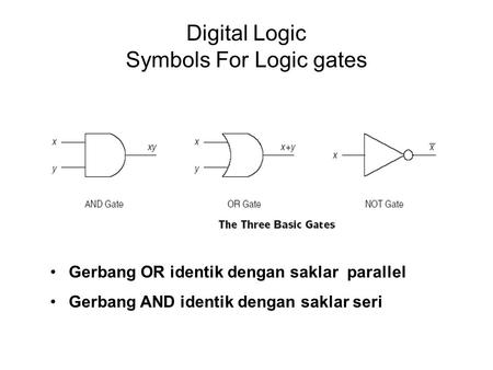 Digital Logic Symbols For Logic gates