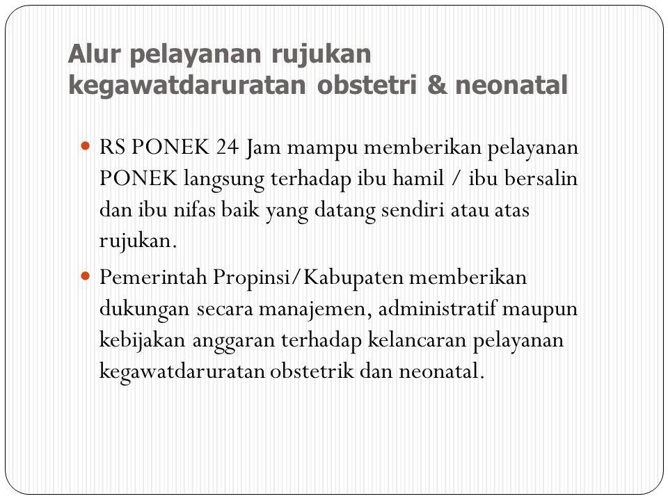 Alur pelayanan rujukan kegawatdaruratan obstetri & neonatal Pokja/Satgas GSI merupakan bentuk nyata kerjasama lintas sektoral di tingkat Propinsi dan Kabupaten untuk menyampaikan pesan peningkatan kewaspadaan masyarakat ter- hadap komplikasi kehamilan dan persalinan serta kegawatdaruratan yang mungkin tim-bul oleh karenanya RS Swasta dan Dokter/Bidan Praktek Swas-ta melaksanakan peran yang sama dengan RS Ponek 24 Jam, Puskesmas PONED dan Bidan dalam jajaran pelayanan rujukan.