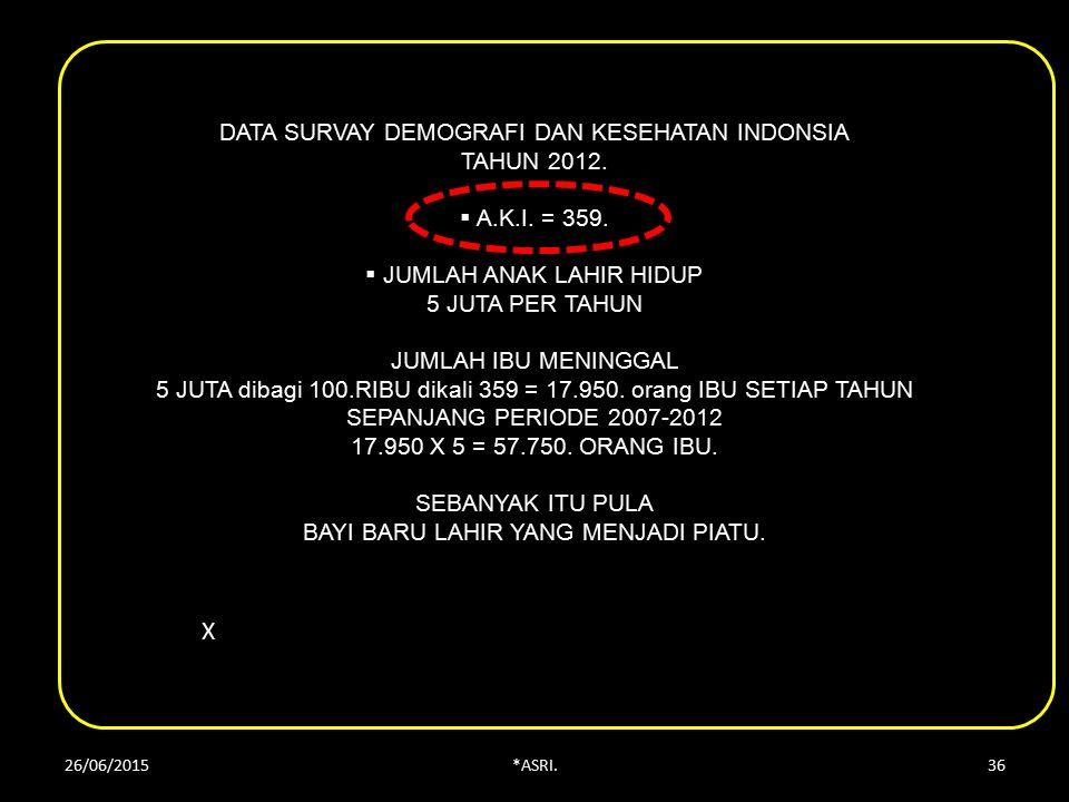 26/06/2015*ASRI.36 DATA SURVAY DEMOGRAFI DAN KESEHATAN INDONSIA TAHUN 2012.