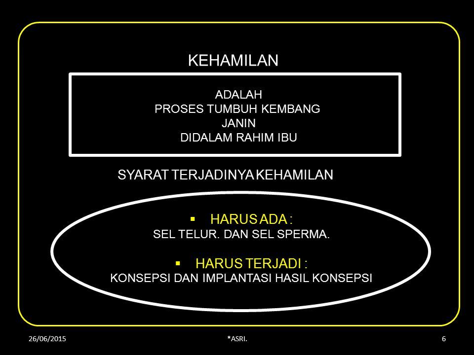 26/06/2015*ASRI.6 KEHAMILAN ADALAH PROSES TUMBUH KEMBANG JANIN DIDALAM RAHIM IBU SYARAT TERJADINYA KEHAMILAN  HARUS ADA : SEL TELUR.