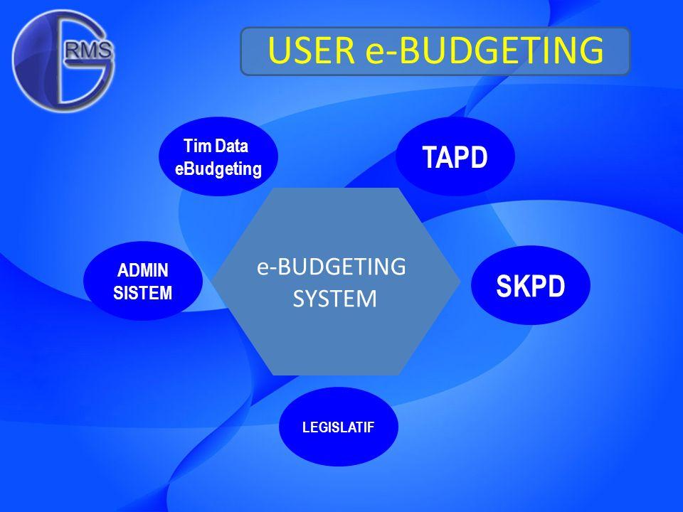 Administrator Berhak untuk melakukan Manajemen User, Manajemen database, dan semua hak user lainnya seperti : - Mengunci dan membuka akses user - Mengunci kegiatan yang di-usulkan - Back up data usulan - Masuk ke user dalam rangka memfasilitasi kebutuhan user atas ijin-nya Tim Data Berhak untuk melakukan Manajemen SSH, HSPK, ASB dan Estimasi Harga Satuan yang diperlukan atas se-ijin Pimpinan seperti : - Memasukan SHSD- Membuat estimasi harga - Lock komponen - Membuat HSPK dan ASB