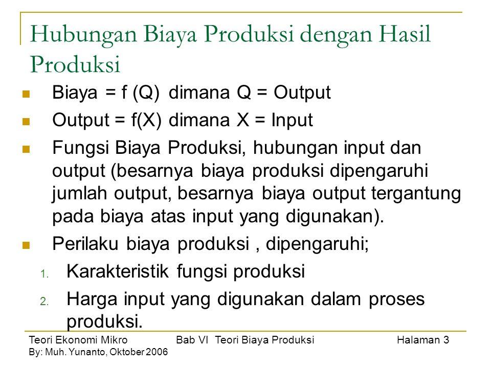 Teori Ekonomi Mikro Bab VI Teori Biaya Produksi Halaman 4 By: Muh.