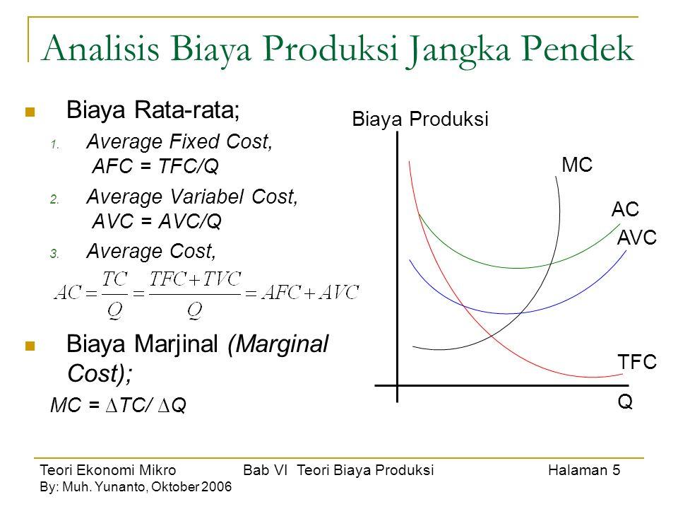 Teori Ekonomi Mikro Bab VI Teori Biaya Produksi Halaman 6 By: Muh.