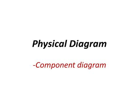 Physical Diagram -Component diagram. 4 Component Diagram Course Offering Student Professor Course.dll People.dll Course User Register.exe Billing.exe.
