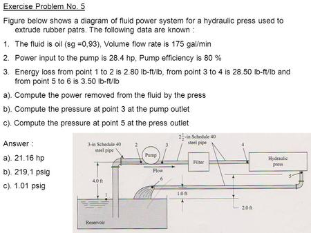 Exercise Problem No. 5 Figure below shows a diagram of fluid power system for a hydraulic press used to extrude rubber patrs. The following data are known.