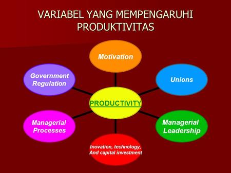 VARIABEL YANG MEMPENGARUHI PRODUKTIVITAS PRODUCTIVITY MotivationUnions Managerial Leadership Inovation, technology, And capital investment Managerial Processes.