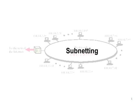 1 Subnetting. 2 Survey membuktikan…….! 3 Penanggulangan (memperlambat habisnya IP address) Subnetting Supernetting alias Classless Inter-Domain Routing.
