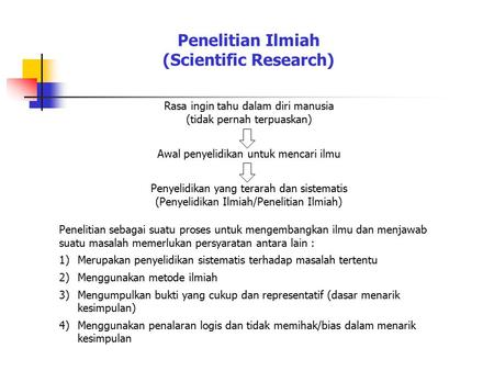 Penelitian Ilmiah (Scientific Research)