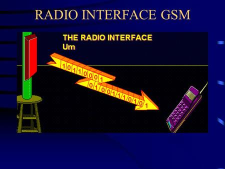 RADIO INTERFACE GSM.