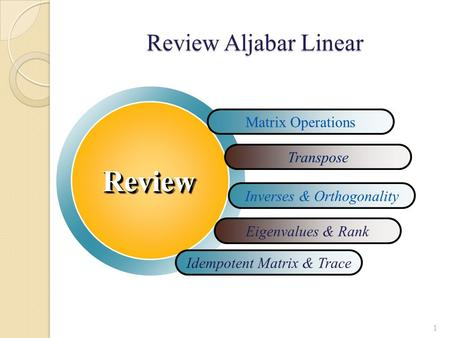Review Aljabar Linear Matrix Operations Transpose Inverses & Orthogonality Eigenvalues & RankReviewReview Idempotent Matrix & Trace 1.