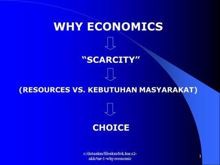 "C:/dataakm/fileakm/lok.kur.s2- akk/tnr-1-why economic 1 WHY ECONOMICS ""SCARCITY"" (RESOURCES VS. KEBUTUHAN MASYARAKAT) CHOICE."