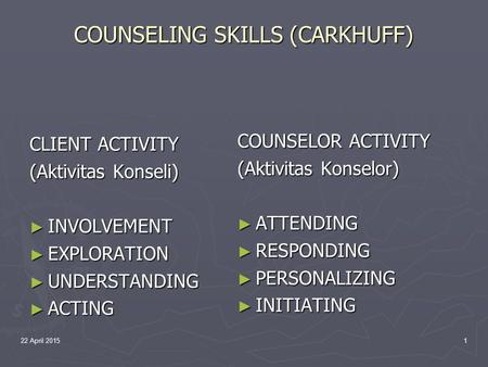 22 April 20151 COUNSELING SKILLS (CARKHUFF) CLIENT ACTIVITY (Aktivitas Konseli) ► INVOLVEMENT ► EXPLORATION ► UNDERSTANDING ► ACTING COUNSELOR ACTIVITY.