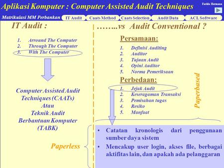 ……..vs Audit Conventional ?