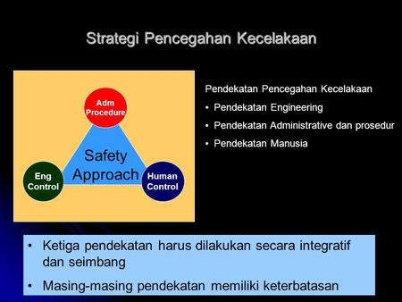 Strategi Pencegahan Kecelakaan Safety Approach Eng Control Adm Procedure Human Control Pendekatan Pencegahan Kecelakaan Pendekatan Engineering Pendekatan.