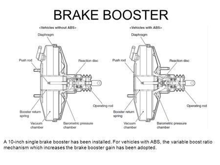 BRAKE BOOSTER A 10-inch single brake booster has been installed. For vehicles with ABS, the variable boost ratio mechanism which increases the brake booster.
