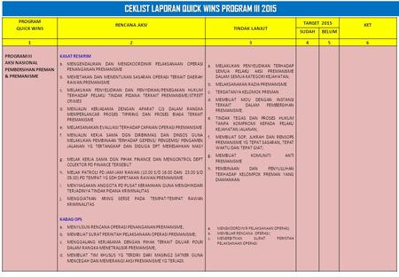 CEKLIST LAPORAN QUICK WINS PROGRAM III 2015