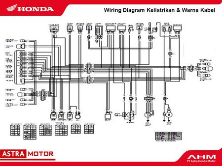 Wiring Diagram Kelistrikan & Warna Kabel
