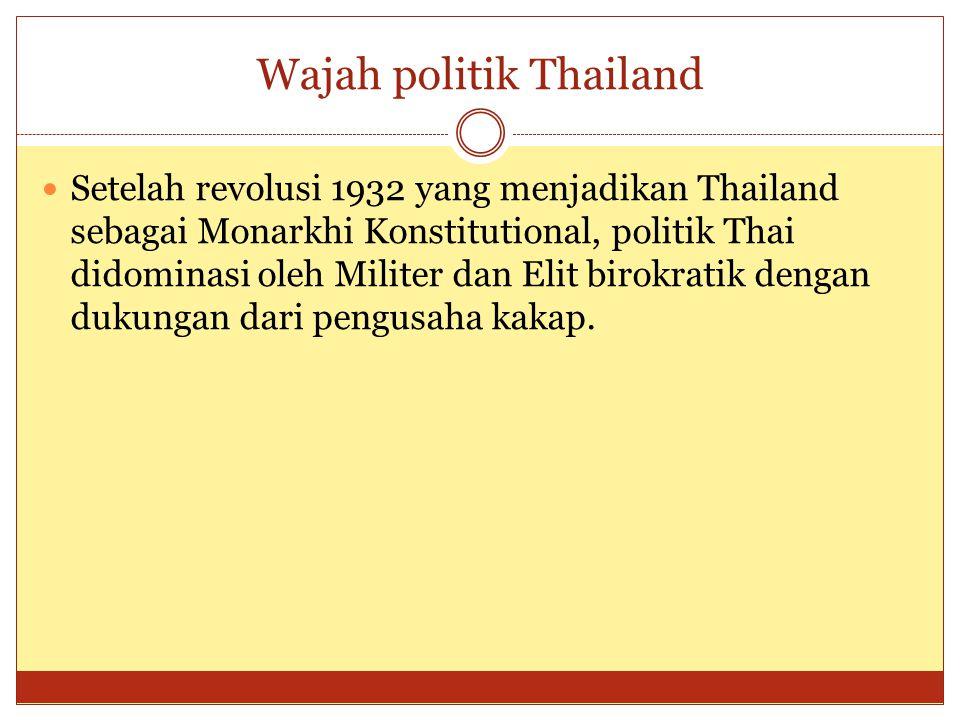 Aktor-Aktor Politik Thailand RAJA/ MONARKHI MILITER PENGUSAHA KELAS MENENGAH/ ATAS CIVIL SOCIETY DI PERDESAAN UTARA TENGAH DAN TIMUR LAUT CIVIL SOCIETY DI THAILAND SELATAN KELAS MENENGAH BANGKOK AREA