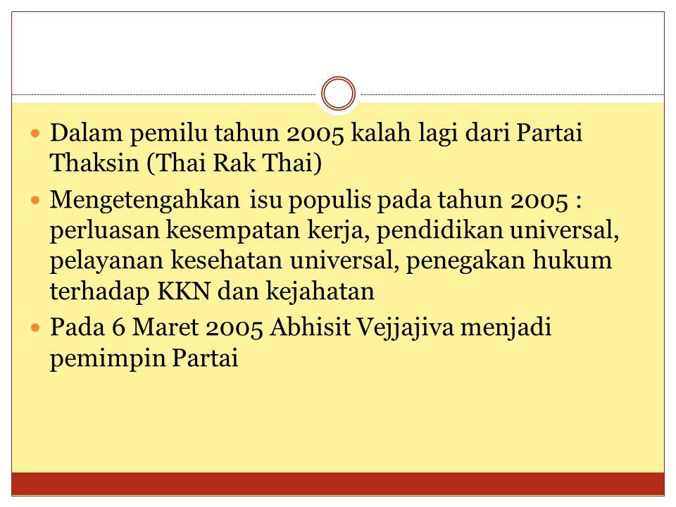 Partai Oposisi – Pheu THai  Adalah reinkarnasi kedua setelah Thai Rak Thai dan Plang Prachacon (People Power Party)  Mewarisi gerakan politik Thaksin Shinawatra  Unggul di polling kampus terhadap demokrat  Menang dalam tiga kali pemilu (2001, 2005, 2007)  Massa : kelas menengah ke bawah, perdesaan  Unggul di Thai Utara, Timur Laut dan Tengah  Kurang mendapat simpati massa Malay Muslims