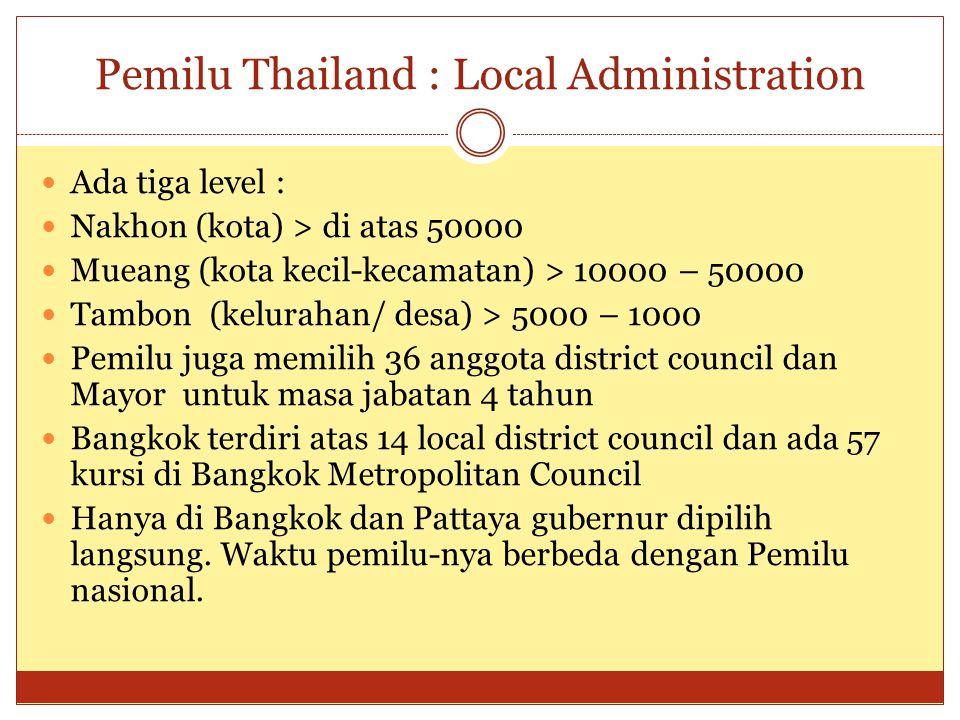 Masalah pada Pemilu Thailand  Ancaman  Pembelian suara  Ketidaknetralan KPU  Mahkamah Konstitusi yang berpihak  Ruling party adalah koalisi partai-partai  Partai Demokrat sendiri kalah kursi dengan PPP di Parliament Thailand