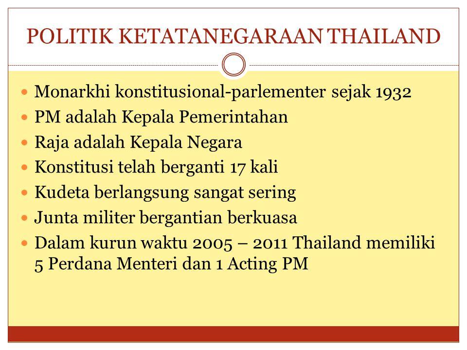 Kedudukan Raja  Lesse Majeste Law masih berlaku  Raja lebih dari sekedar simbol.