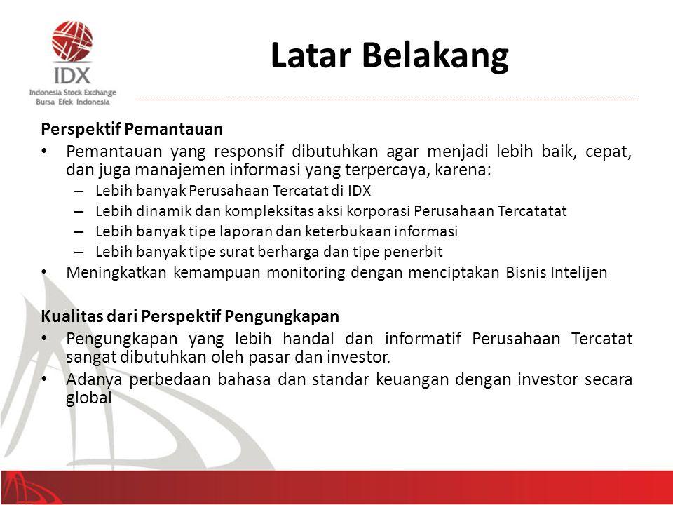 Perusahaan Tercatat di IDX 15 *) Jumlah Perusahaan Tercatat sampai dengan tanggal 7 Feb, 2014