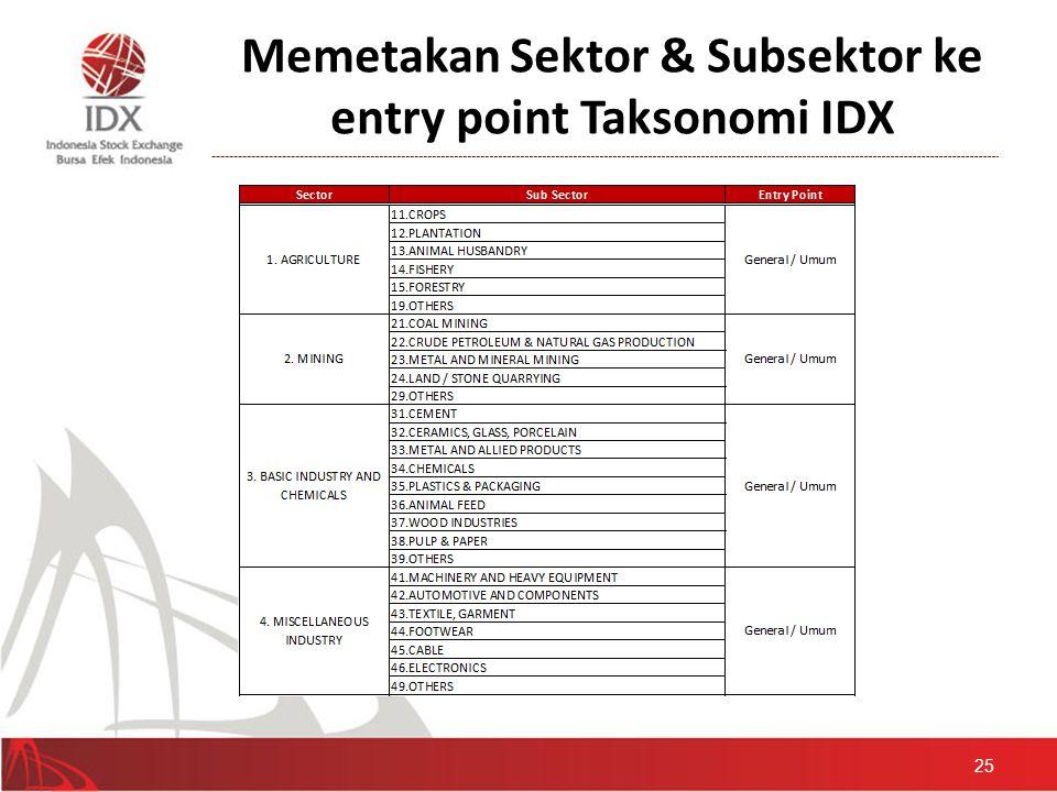 Memetakan Sektor & Subsektor ke entry point Taksonomi IDX - Lanjutan 26