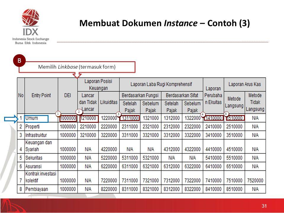 32 Membuat Skema Taksonomi berdasarkan Linkbase C Test- FY2012.xsd Membuat Dokumen Instance – Contoh (4)