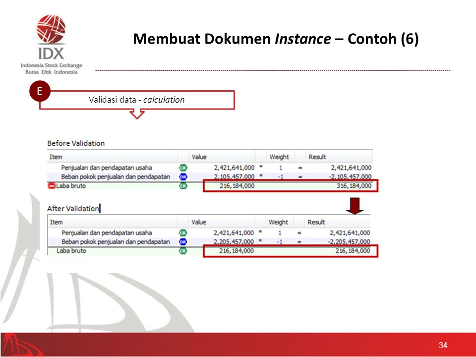 Membuat Dokumen Instance – Contoh (7) Validasi Formula • Validasi Keberadaan (Existence Validation) Kewajiban untuk mengisi akun-akun yang telah ditentukan.