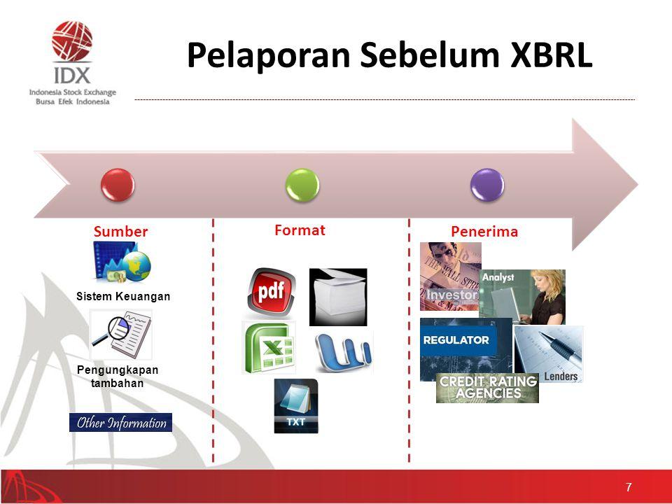 Pelaporan Setelah XBRL Sumber Format Penerima 8 Sistem Keuangan Pengungkapan Tamabahn XBRL Melakukan generalisasi semua bahasa pelaporan dalam 1 standar pelaporan •Meningkatkan akses ke informasi keuangan.