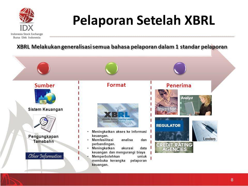 Keuntungan XBRL • Untuk melakukan Analisa Laporan yang lebih baik • Mengurangi Biaya • Lebih cepat, akurat dan dapat diandalkan • Mengurangi perbandingan yang dilakukan secara manual diantara laporan • Mengurangi input ulang data • Berguna untuk penyebaran informasi menggunakan internet • Standarisasi format pelaporan
