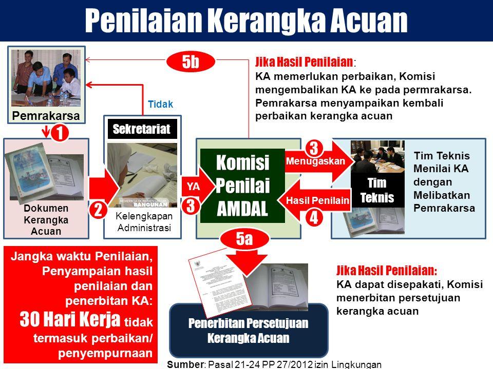 Pemrakarsa Dokumen ANDAL dan RKL-RPL Kelengkapan Administrasi Tim Teknis Menilai ANDAL dan RKL-RPL secara Teknis Tidak Komisi Penilai AMDAL (KPA) Tim Teknis Menugaskan YA Hasil Penilain Sekretariat Penilaian Andal dan RKL-RPL Rapat Komisi Penilai AMDAL Hasil Rapat KPA: Dok.