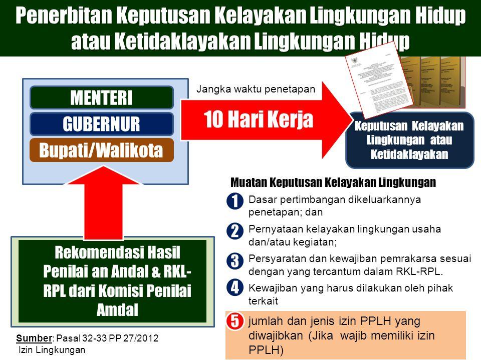• Menteri • Gubernur • Bupati/ Walikota Rekomendasi UKL-UPL YA Pemeriksaan Teknis UKL-UPL Pemeriksaan UKL/UPL & Penerbitan Rekomendasi UKL-UPL Pemrakarsa UKL-UPL Kelengkapan Administrasi YA Tidak Pemeriksaan UKL-UPL & penerbitan rekomendasi UKL- UPL dapat dilakukan oleh: •Pejabat yang ditunjuk oleh Menteri, •Kepala Instansi LH Provinsi, atau; •Kepala Instansi LH Kab/kota Jangka waktu Pemeriksaan Teknis UKL-UPL 14 Hari Kerja tidak termasuk perbaikan/ penyempurnaan Hasil Pemeriksaan : UKL-UPLperlu diperbaiki Sumber: Pasal 36-40 PP 27/2012 Izin Lingkungan • Persetujuan, atau • penolakan