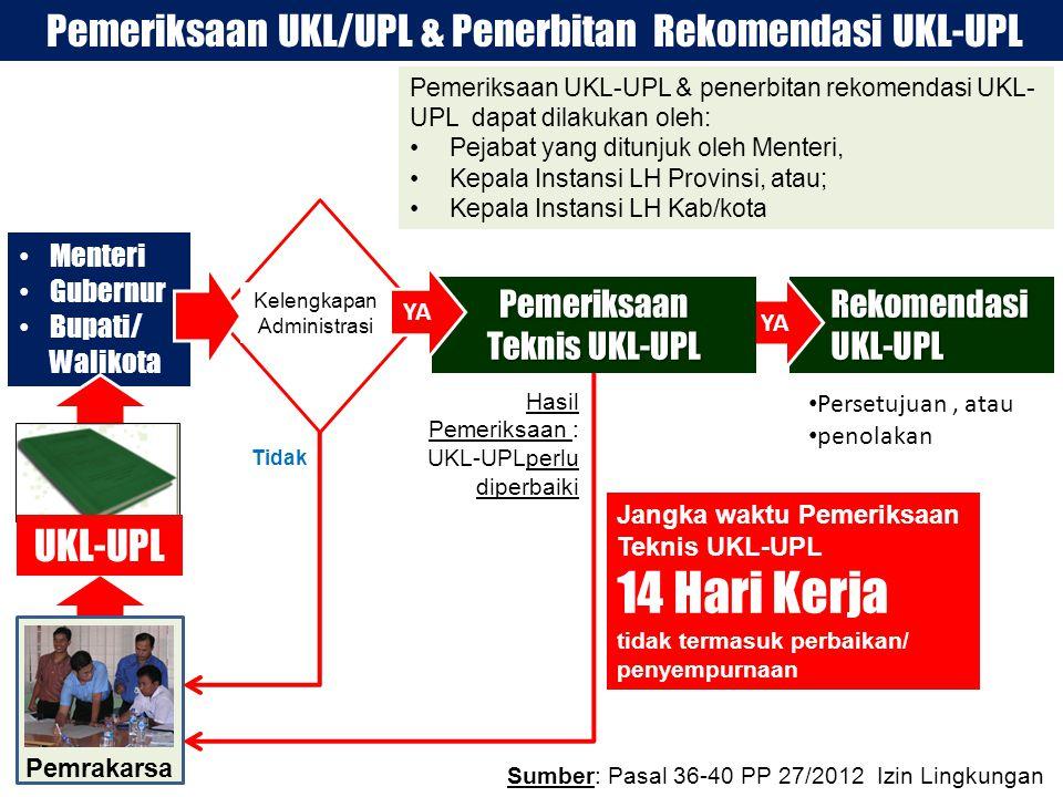 Rekomendasi UKL-UPL MENTERI GUBERNUR Bupati/Walikota Penerbitan Rekomendasi UKL-UPL 1.Dasar pertimbangan dikeluarkannya persetujuan UKL-UPL; 2.Peryataan persetujuan UKL-UPL 3.persyaratan dan kewajiban pemrakarsa sesuai dengan yang tercantum dalam RKL- RPL.