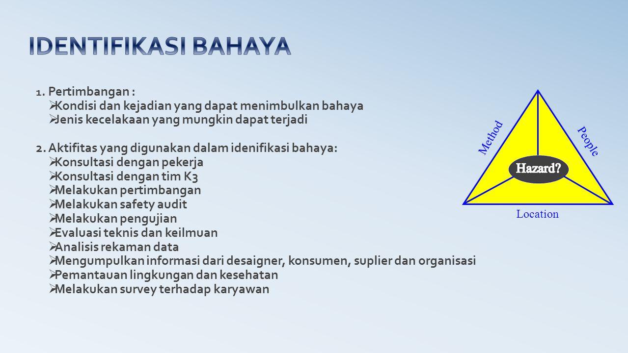 Metode Penilaian Risiko 1.
