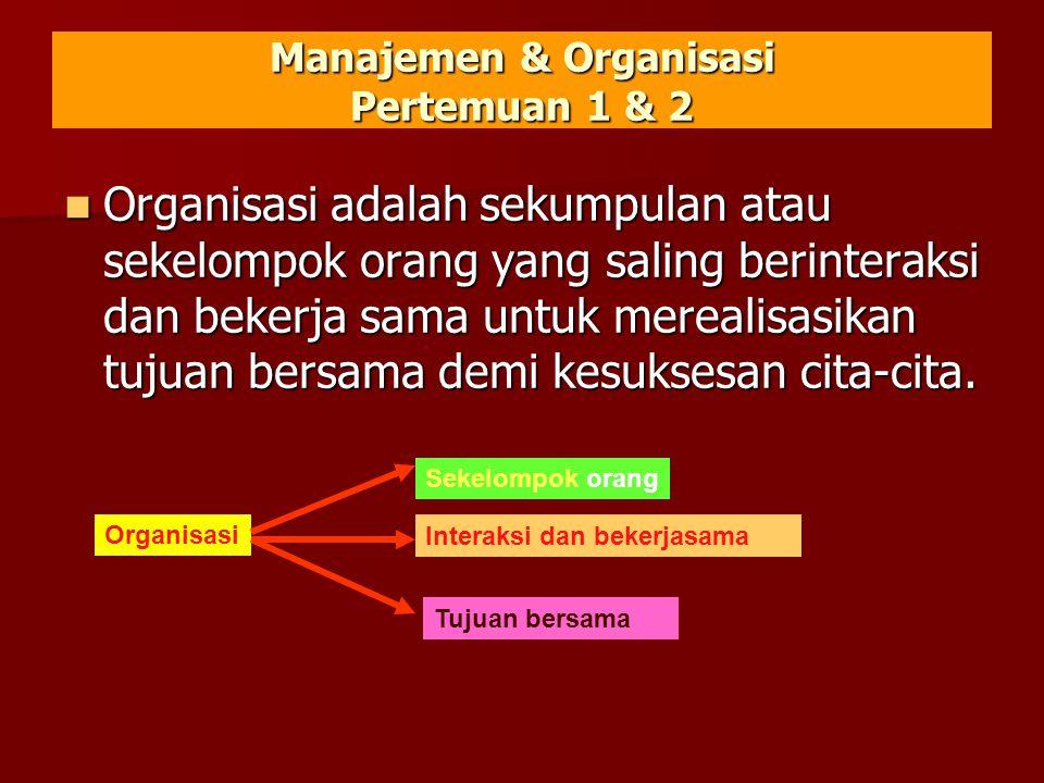 Manajemen dalam Organisasi  Terdiri dari sejumlah input 5M dan 1L, Sekelompok orang yang bergabung dalam satu peraturan, ketentuan dan kebijakan yang telah dirumuskan bersama.