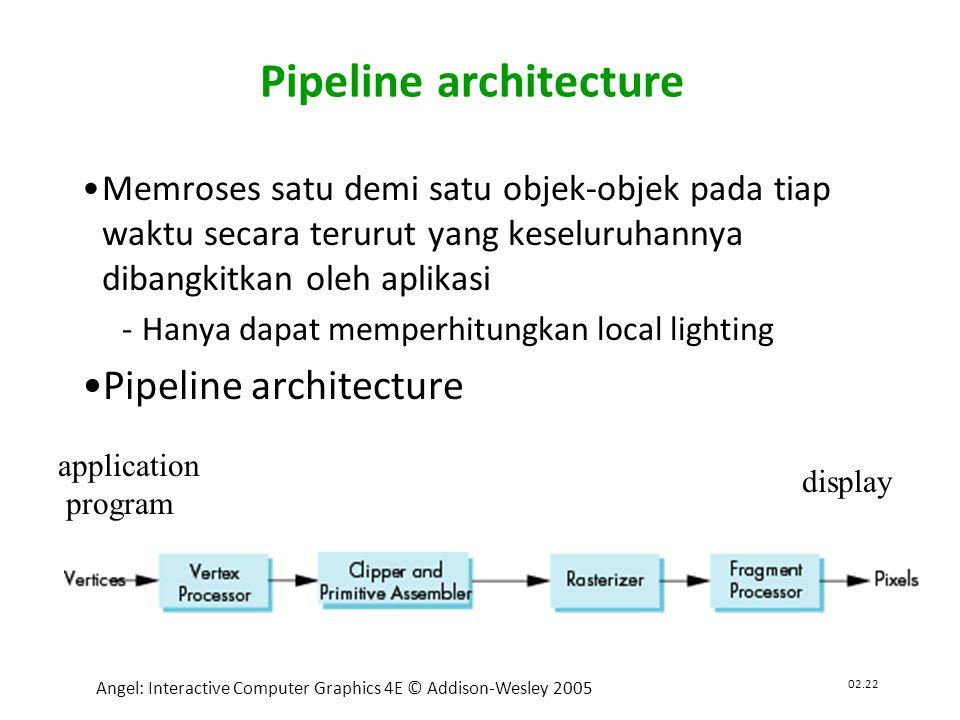 02.23 Angel: Interactive Computer Graphics 4E © Addison-Wesley 2005 Pipeline achitecture •Kenapa.