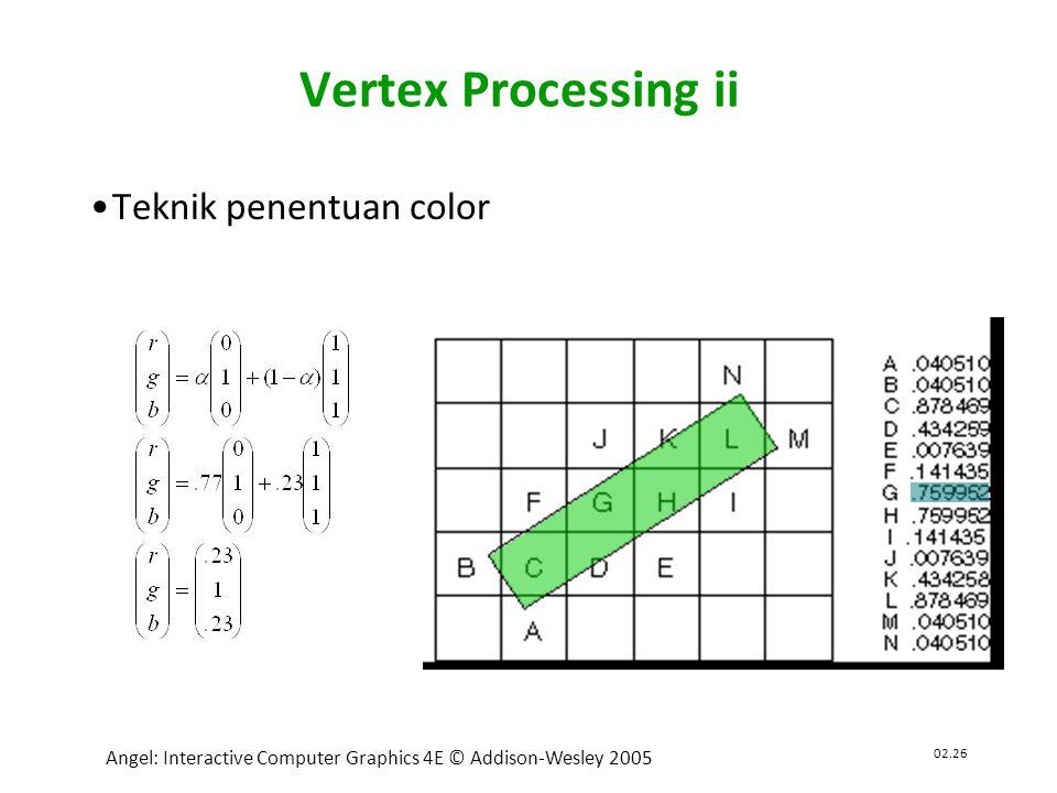 02.27 Angel: Interactive Computer Graphics 4E © Addison-Wesley 2005 Penentuan warna •Ketika kita melukis sebuah garis yang pada dua buah vertexnya memiliki nilai info warna berbeda maka bagaimana menentukan nilai warna pada titik2 (tengah) penyusun garis tersebut •Teknik blending Nilai warna antara A dan C adalah ABC