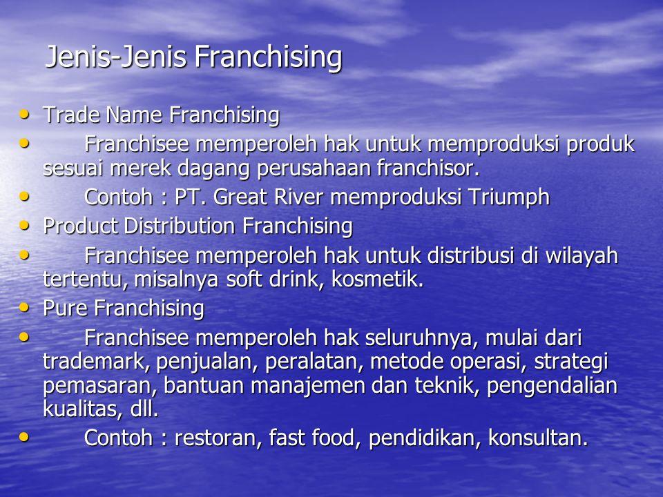 Jenis-Jenis Franchising • Trade Name Franchising • Franchisee memperoleh hak untuk memproduksi produk sesuai merek dagang perusahaan franchisor.