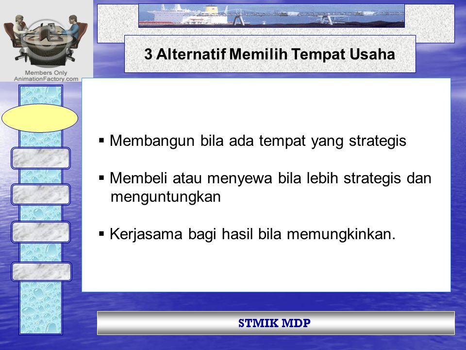 3 Alternatif Memilih Tempat Usaha STMIK MDP  Membangun bila ada tempat yang strategis  Membeli atau menyewa bila lebih strategis dan menguntungkan  Kerjasama bagi hasil bila memungkinkan.