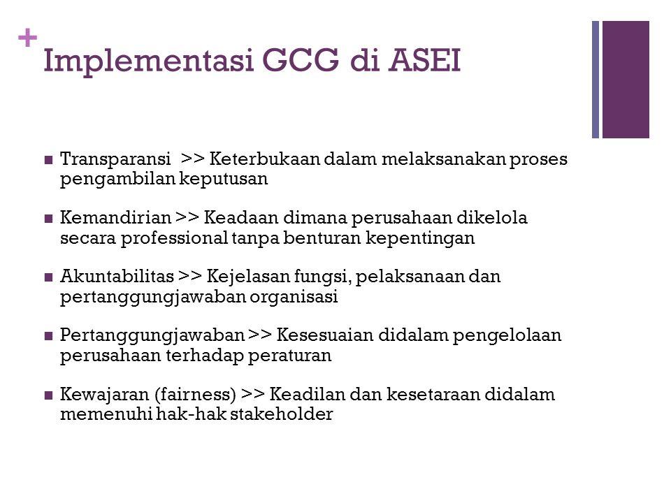 + ISO 9001:2000  Untuk memperkuat pelaksanaan GCG di ASEI dan menguatkan fondasi penerapan Manajemen Resiko di perusahaan, Manajemen menerapkan standarisasi internasional dengan ISO 9000:2000  Pelayanan menggunakan standard operation procedure yang berstandar internasional sekaligus untuk kepentingan pengendalian organisasi serta manajemen risiko.