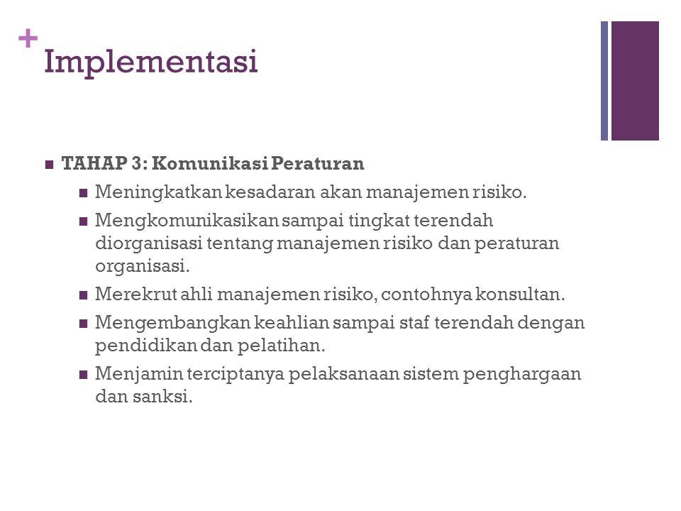 + Implementasi  TAHAP 4: Manajemen Risiko Pada Tingkat Organisasi